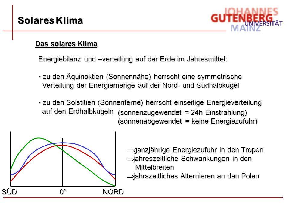 Das solares Klima Energiebilanz und –verteilung auf der Erde im Jahresmittel: zu den Äquinoktien (Sonnennähe) herrscht eine symmetrische zu den Äquino