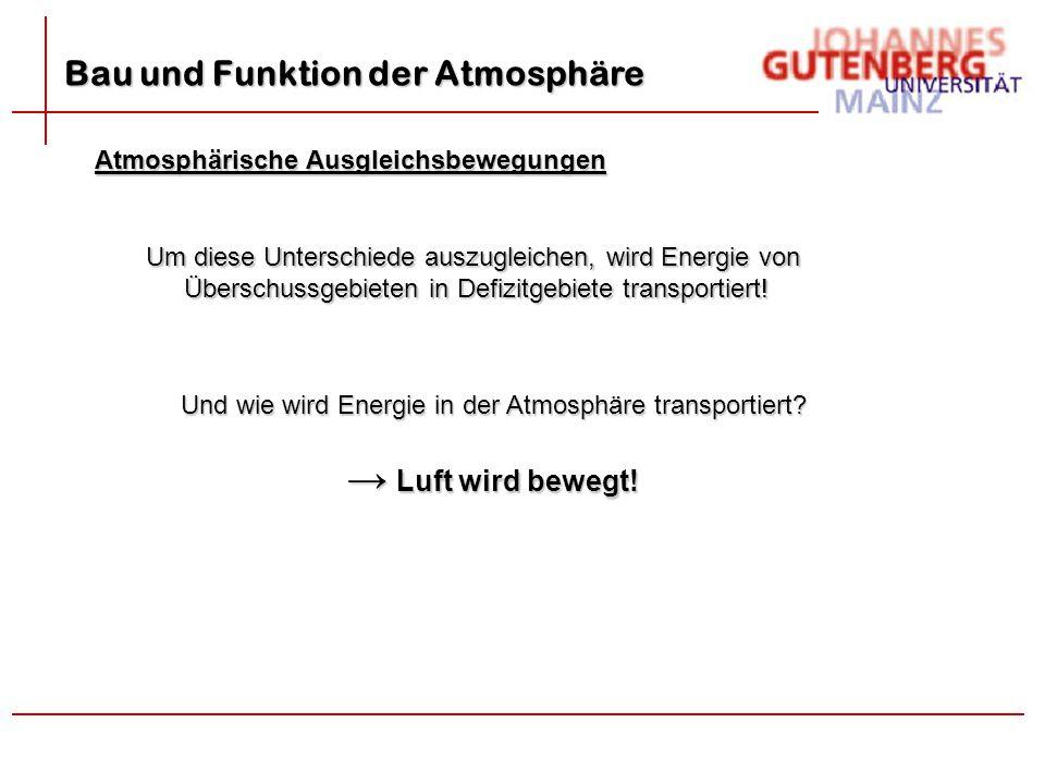 Bau und Funktion der Atmosphäre Atmosphärische Ausgleichsbewegungen Um diese Unterschiede auszugleichen, wird Energie von Überschussgebieten in Defizi