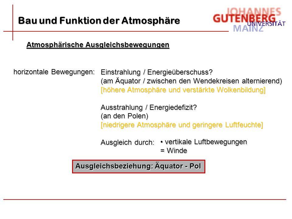 Bau und Funktion der Atmosphäre Atmosphärische Ausgleichsbewegungen horizontale Bewegungen: Einstrahlung / Energieüberschuss? (am Äquator / zwischen d