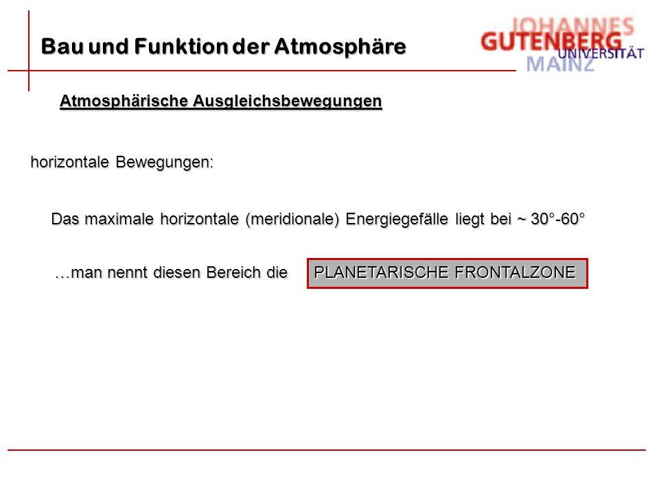 Bau und Funktion der Atmosphäre Atmosphärische Ausgleichsbewegungen horizontale Bewegungen: Das maximale horizontale (meridionale) Energiegefälle lieg