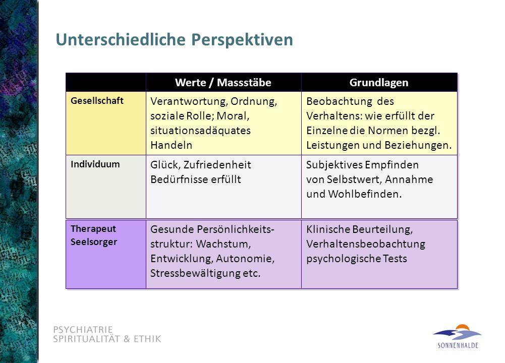 Gesellschaft Individuum Therapeut Seelsorger Werte / Massstäbe Verantwortung, Ordnung, soziale Rolle; Moral, situationsadäquates Handeln Glück, Zufrie