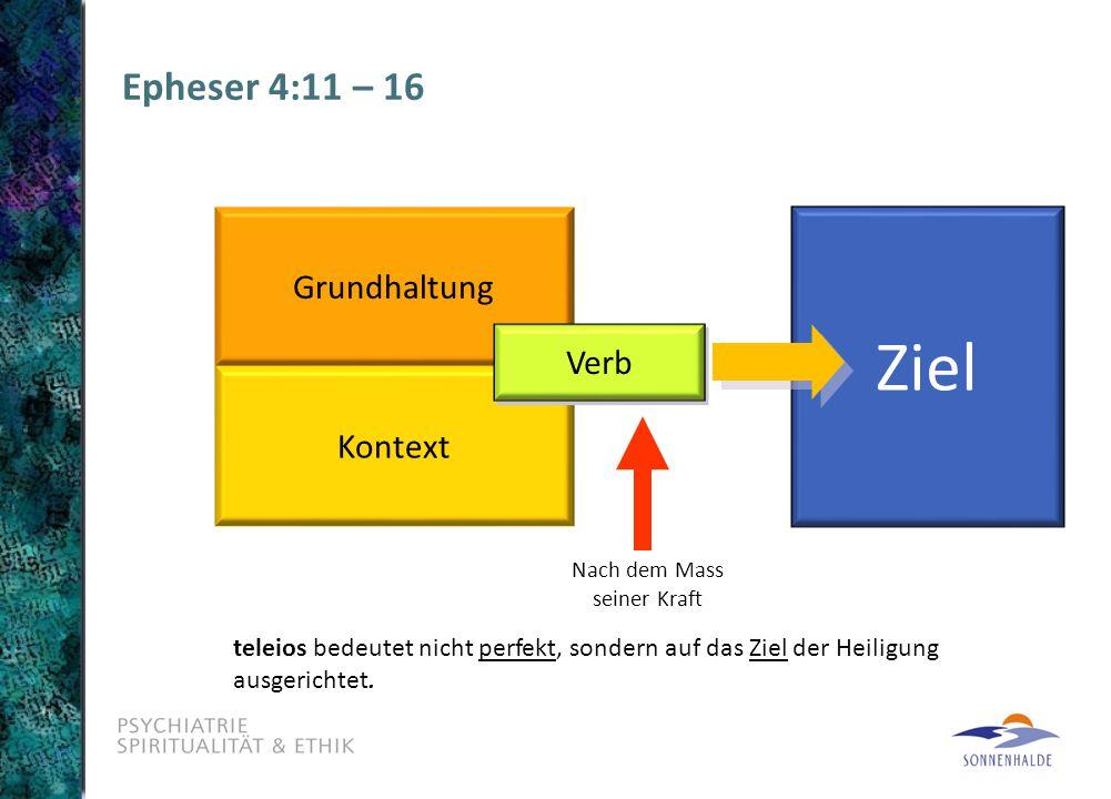 Grundhaltung Kontext Verb Nach dem Mass seiner Kraft Ziel Epheser 4:11 – 16 teleios bedeutet nicht perfekt, sondern auf das Ziel der Heiligung ausgeri