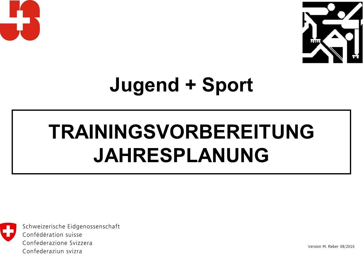 Jugend + Sport TRAININGSVORBEREITUNG JAHRESPLANUNG Version M. Reber 08/2010