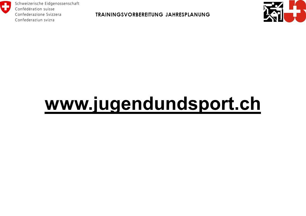 www.jugendundsport.ch TRAININGSVORBEREITUNG JAHRESPLANUNG