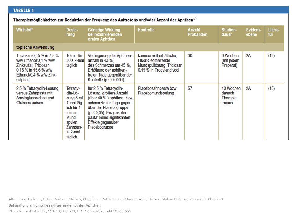 Altenburg, Andreas; El-Haj, Nadine; Micheli, Christiana; Puttkammer, Marion; Abdel-Naser, MohamBadawy; Zouboulis, Christos C. Behandlung chronisch-rez