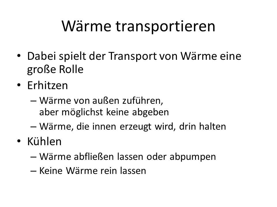 Arten von Wärmetransport Versuche