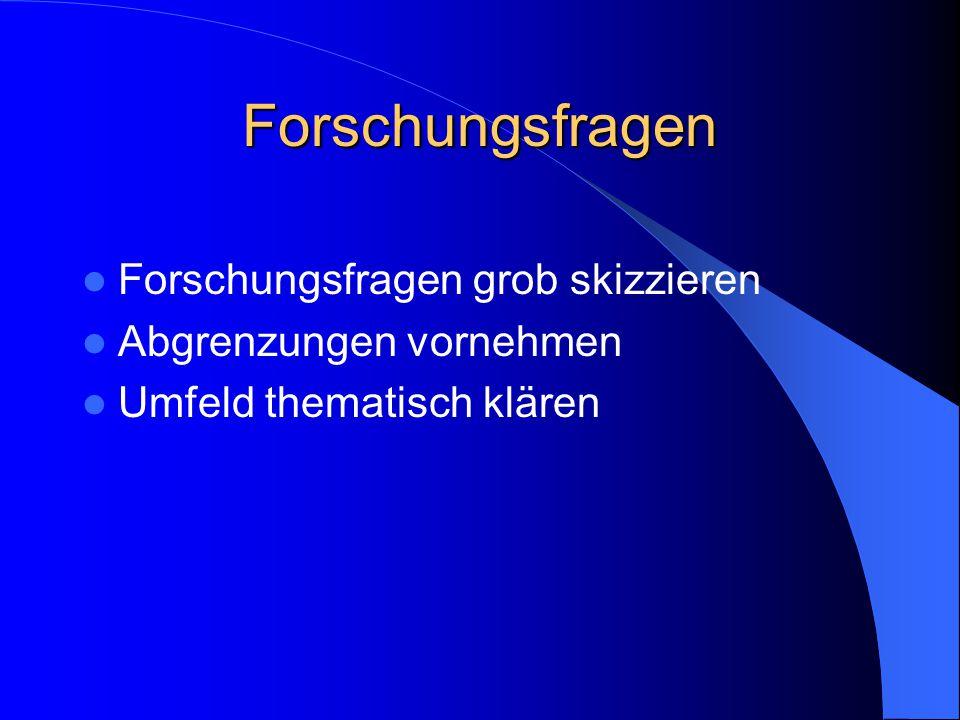 Literaturrecherche Klärung des Forschungsstandes zum Gegenstandsbereich (im unserem Fall z.B.