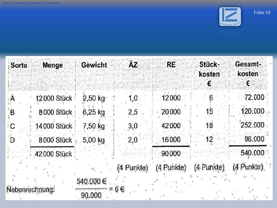 Folie 11 © Skript IHK Augsburg in Überarbeitung Christian Zerle Sie unterscheidet sich in: Einstufige Kalkulation (Hier liegt nur eine Kostenstelle vor) Mehrstufige Kalkulation (Das Produkt durchläuft mehrere Kostenstellen) 5.7 Kalkulationsverfahren 5.6.5 Zuschlagskalkulation