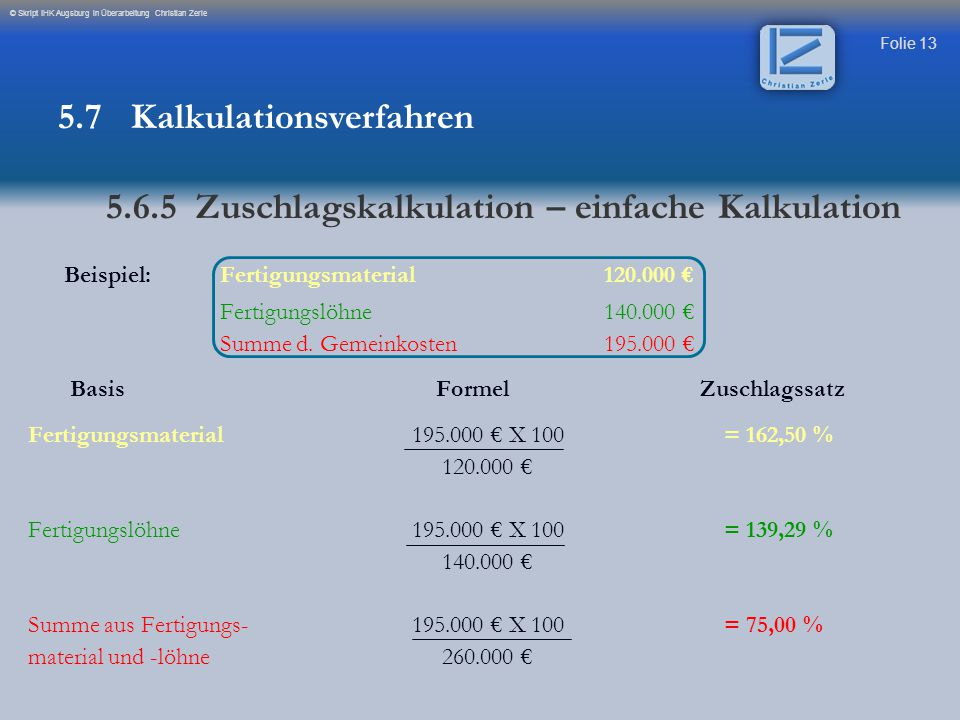 Folie 14 © Skript IHK Augsburg in Überarbeitung Christian Zerle Basis Fertigungsmaterial Fertigungsmaterial1.800 € Fertigungslöhne3.700 € =Einzelkosten5.500 € +Gemeinkosten (162,5 % von 1.800 €)2.925 € Selbstkosten je Stück8.425 € Basis Fertigungslöhne Fertigungsmaterial 1.800 € Fertigungslöhne 3.700 € =Einzelkosten 5.500 € +Gemeinkosten (139,29 % von 3.700 €) 5.153,73 € Selbstkosten je Stück 10.653,73 € Die Differenzen zeigen die Ungenauigkeit der summarischen Zuschlagskalkulation Basis Summe Fertigungsmaterial + Fertigungslöhne Fertigungsmaterial1.800 € Fertigungslöhne3.700 € =Einzelkosten5.500 € +Gemeinkosten (75 % von 5.500 €)4.125 € Selbstkosten je Stück9.625 € Einfache Kalkulation Beispiel bei 1.800 € Fertigungsmaterialkosten und 3.700 € Fertigungslöhnen sind folgende Möglichkeiten der Kalkulation möglich: 5.7 Kalkulationsverfahren 5.6.5 Zuschlagskalkulation