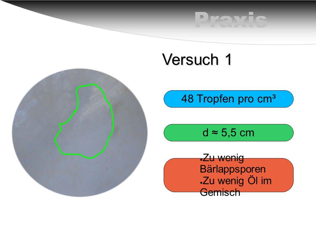 Praxis Versuch 1 48 Tropfen pro cm³ d ≈ 5,5 cm ● Zu wenig Bärlappsporen ● Zu wenig Öl im Gemisch