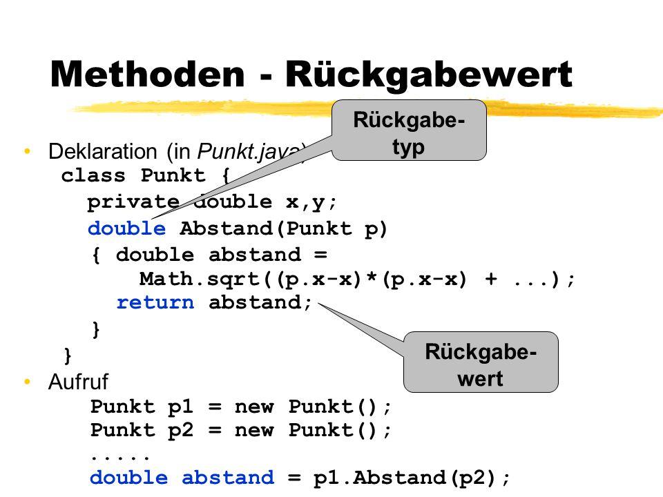 Methoden - Rückgabewert Deklaration (in Punkt.java) class Punkt { private double x,y; double Abstand(Punkt p) { double abstand = Math.sqrt((p.x-x)*(p.x-x) +...); return abstand; } Aufruf Punkt p1 = new Punkt(); Punkt p2 = new Punkt();.....