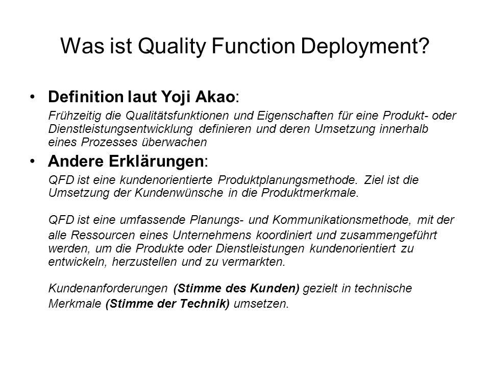 Was ist Quality Function Deployment? Definition laut Yoji Akao: Frühzeitig die Qualitätsfunktionen und Eigenschaften für eine Produkt- oder Dienstleis