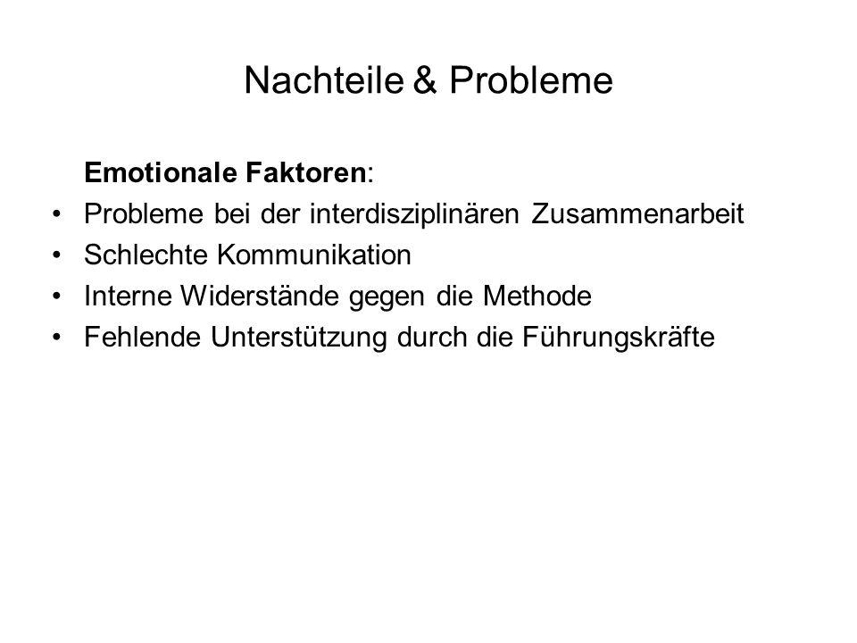 Nachteile & Probleme Emotionale Faktoren: Probleme bei der interdisziplinären Zusammenarbeit Schlechte Kommunikation Interne Widerstände gegen die Methode Fehlende Unterstützung durch die Führungskräfte