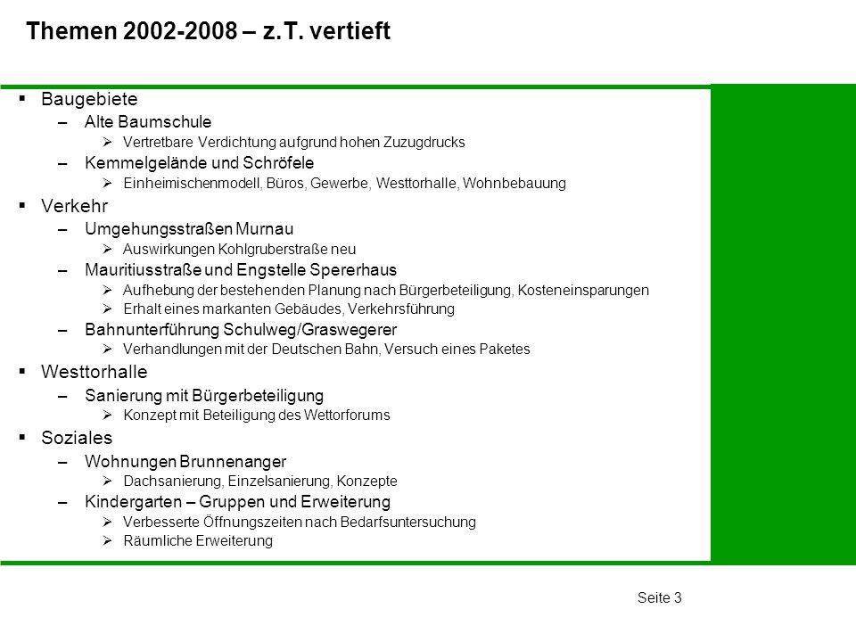 Seite 3 Themen 2002-2008 – z.T. vertieft  Baugebiete –Alte Baumschule  Vertretbare Verdichtung aufgrund hohen Zuzugdrucks –Kemmelgelände und Schröfe