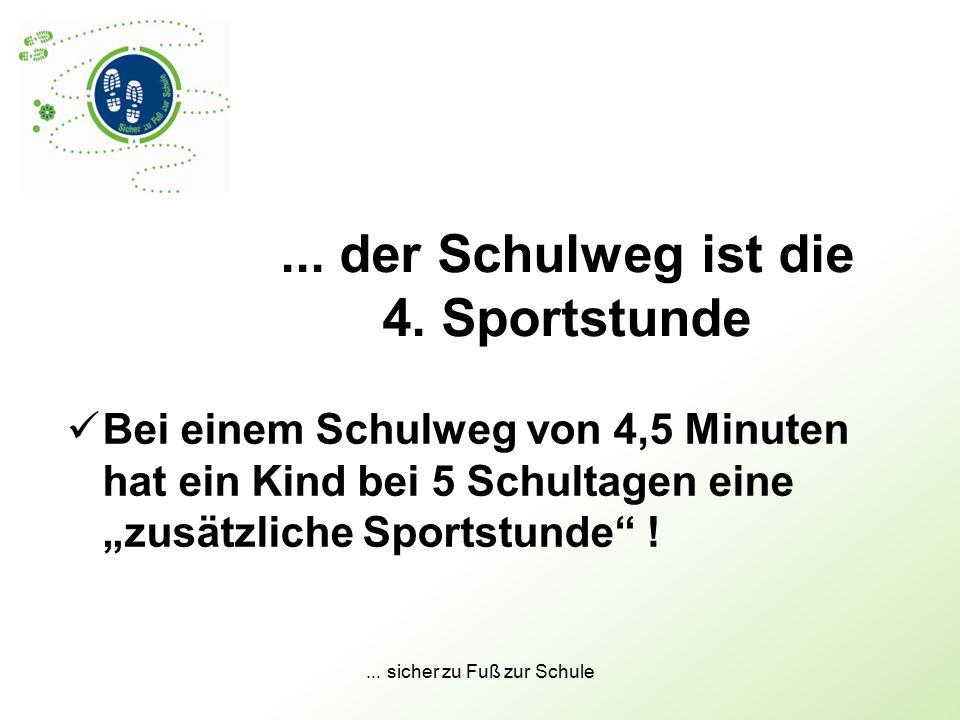 """... der Schulweg ist die 4. Sportstunde Bei einem Schulweg von 4,5 Minuten hat ein Kind bei 5 Schultagen eine """"zusätzliche Sportstunde"""" !"""