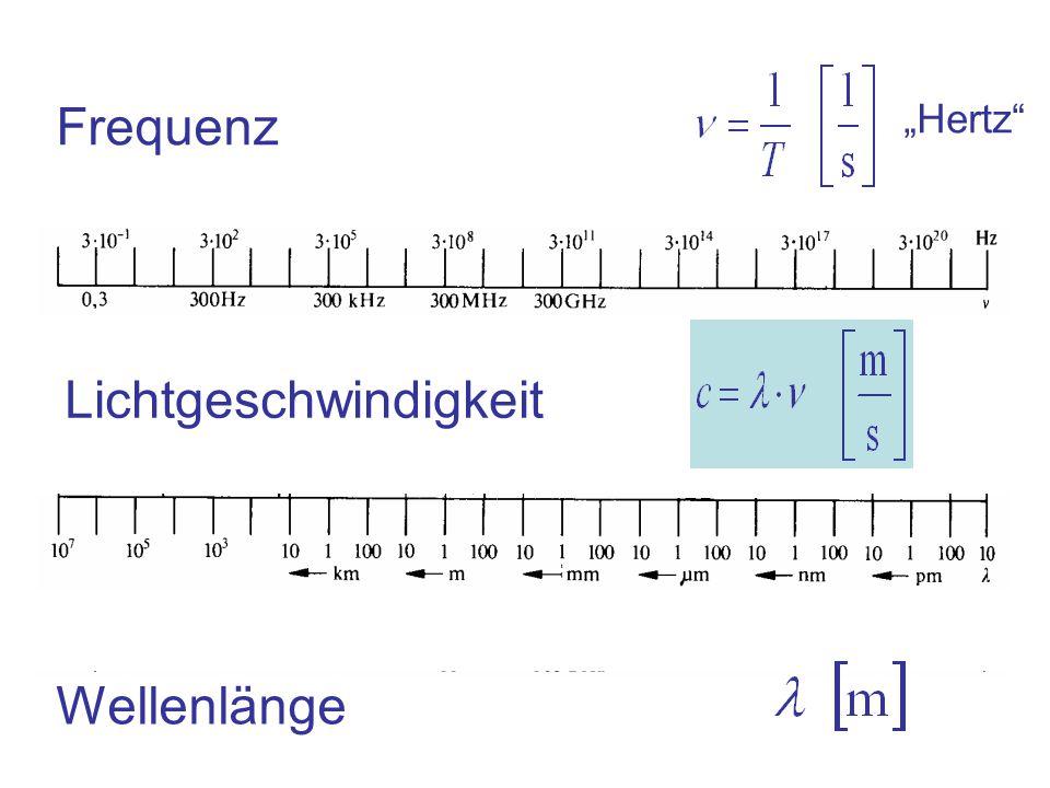 """Wellenlänge Frequenz Lichtgeschwindigkeit """"Hertz"""
