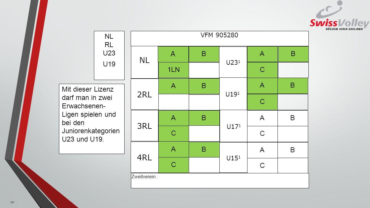 U19 1 U15 1 NL 3RL U17 1 A 1LN B VFM 905280 U23 1 A C B AB A C B A C B 2RL A C B A C B 4RL A C B Zweitverein : NL RL U23 U19 Mit dieser Lizenz darf ma