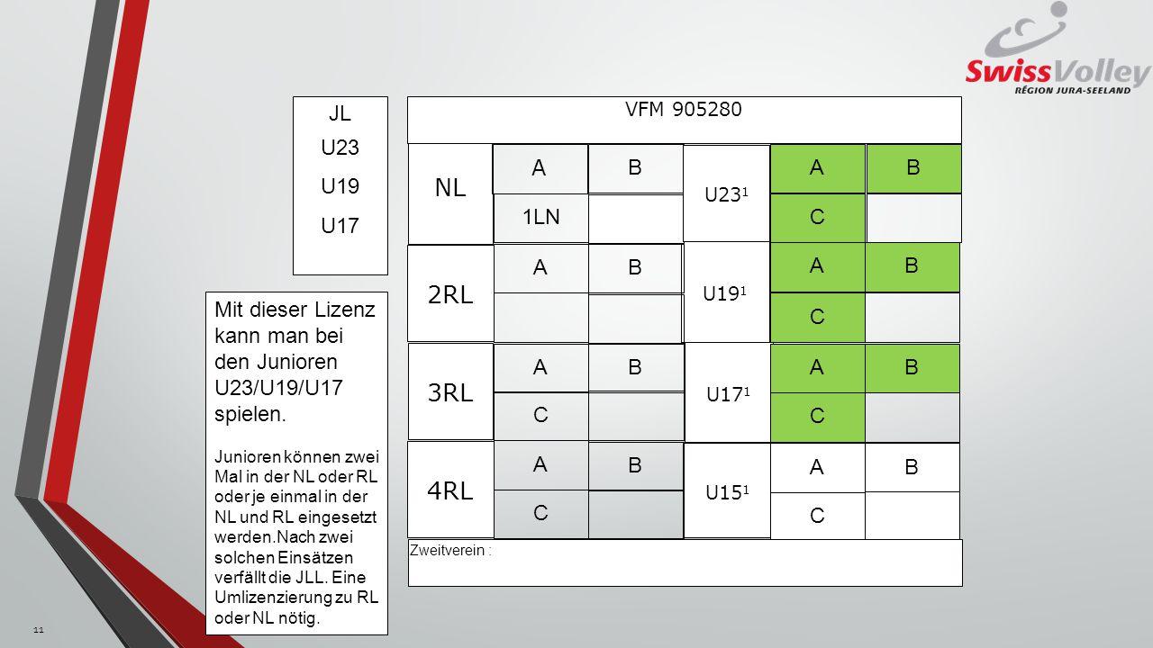 U19 1 U15 1 NL 3RL U17 1 A 1LN B VFM 905280 U23 1 A C B AB A C B A C B 2RL A C B A C B 4RL A C B Zweitverein : JL U23 U19 U17 Mit dieser Lizenz kann m