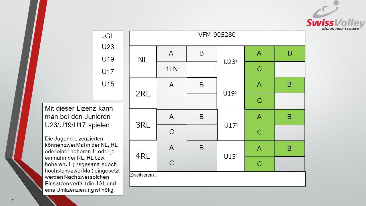 U19 1 U15 1 NL 3RL U17 1 A 1LN B VFM 905280 U23 1 A C B AB A C B A C B 2RL A C B A C B 4RL A C B Zweitverein : JGL U23 U19 U17 U15 Mit dieser Lizenz k