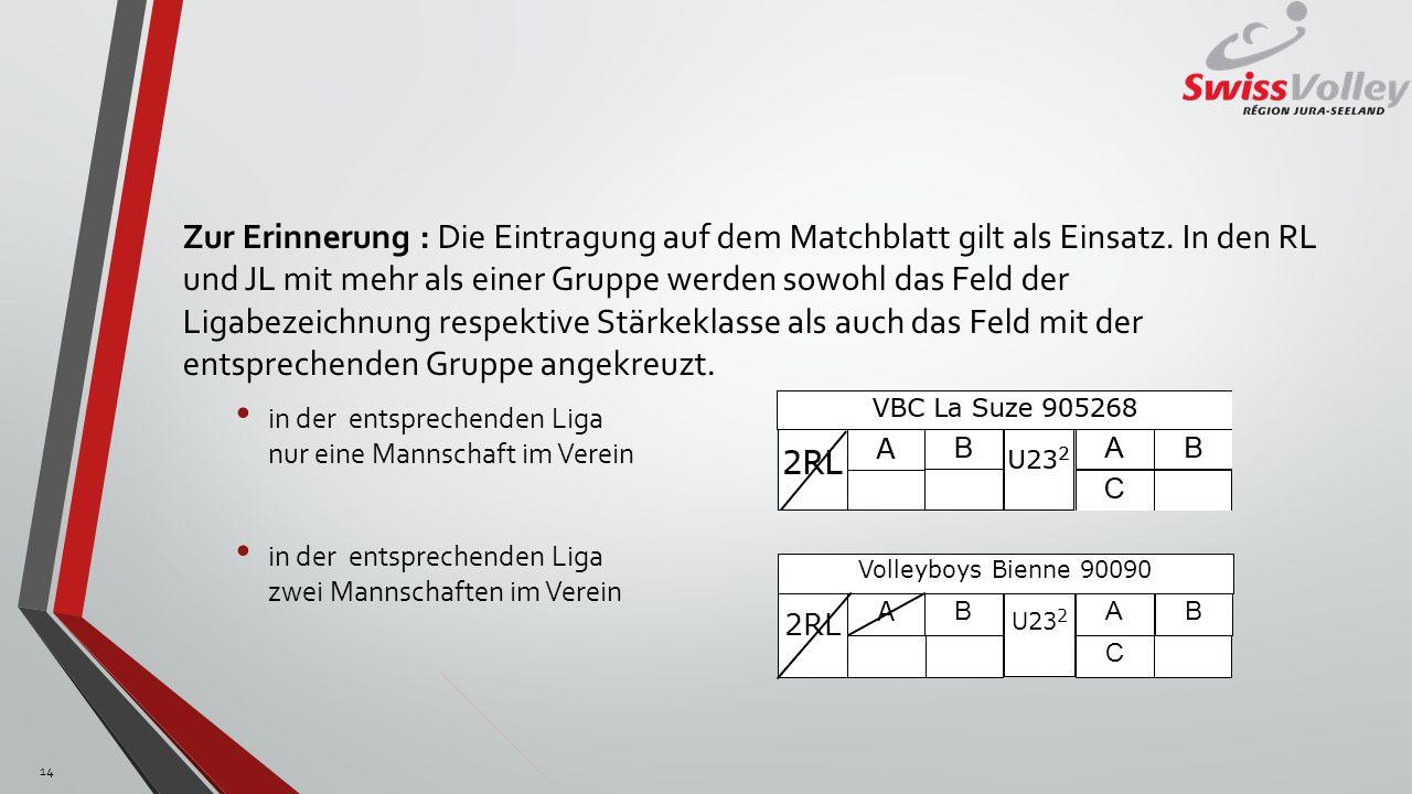 Zur Erinnerung : Die Eintragung auf dem Matchblatt gilt als Einsatz. In den RL und JL mit mehr als einer Gruppe werden sowohl das Feld der Ligabezeich