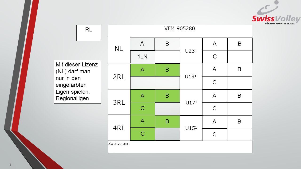 U19 1 U15 1 NL 3RL U17 1 A 1LN B VFM 905280 U23 1 A C B AB A C B A C B 2RL A C B A C B 4RL A C B Zweitverein : RL Mit dieser Lizenz (NL) darf man nur