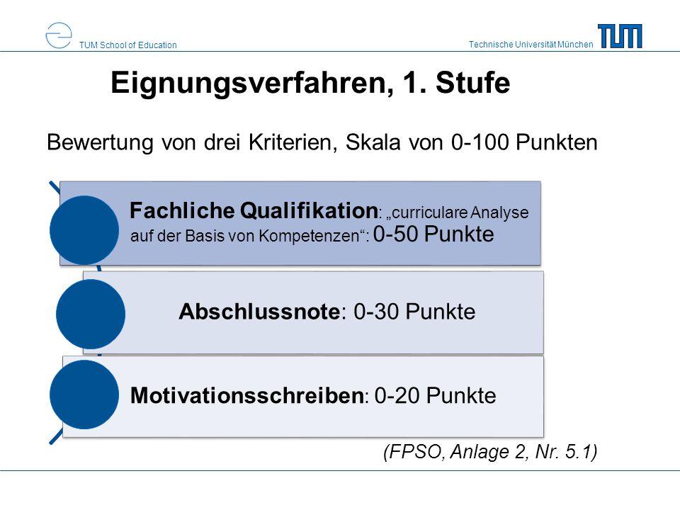 """Technische Universität München TUM School of Education Eignungsverfahren, 1. Stufe Fachliche Qualifikation : """"curriculare Analyse a auf der Basis von"""