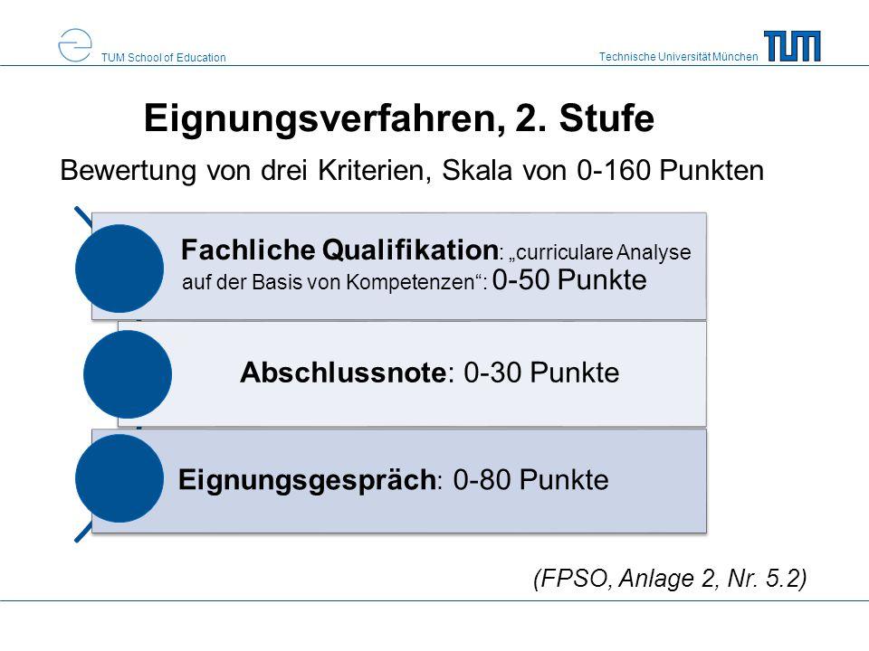 Technische Universität München TUM School of Education Eignungsverfahren, 2. Stufe Bewertung von drei Kriterien, Skala von 0-160 Punkten Fachliche Qua