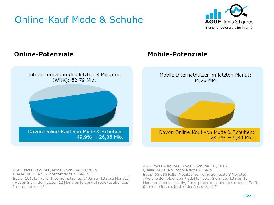 "Online-Kauf Mode & Schuhe Slide 7 Online-PotenzialeMobile-Potenziale AGOF facts & figures ""Mode & Schuhe Q1/2015 Quelle: AGOF e.V."