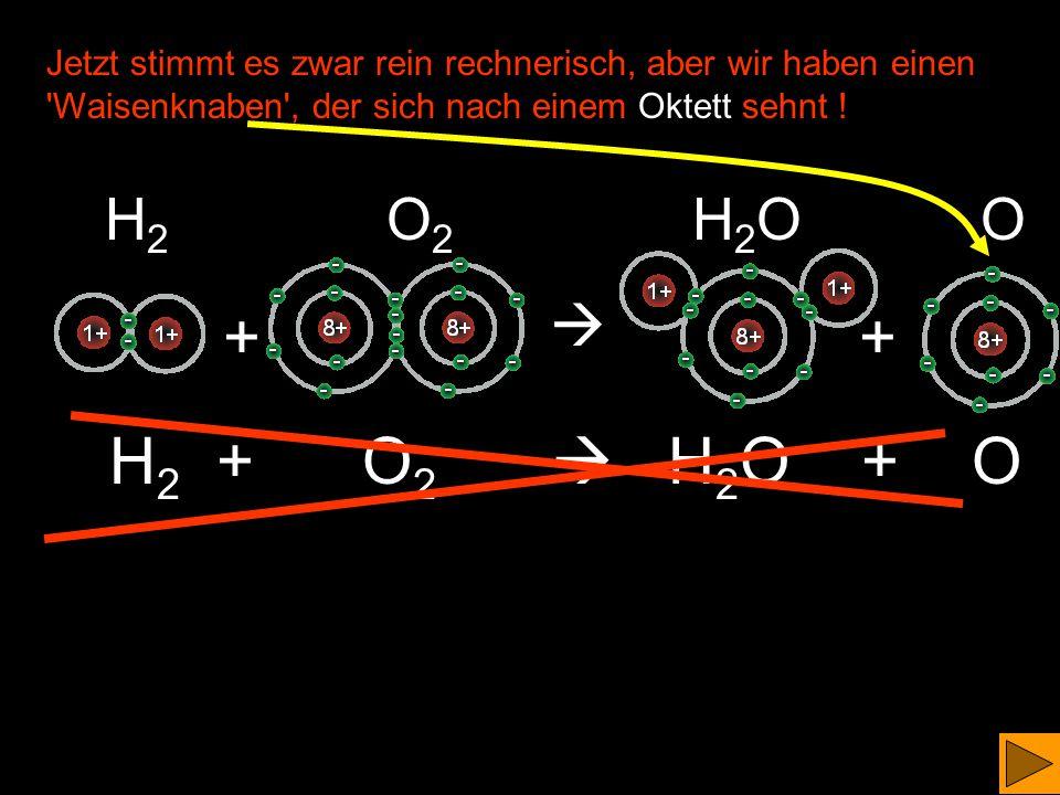 H 2 + O 2  H 2 O Da stimmt etwas nicht... +  H2H2 O2O2 H2OH2O