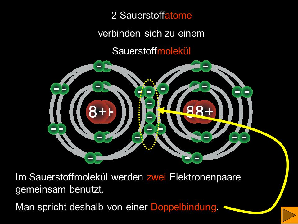2 Sauerstoffatome
