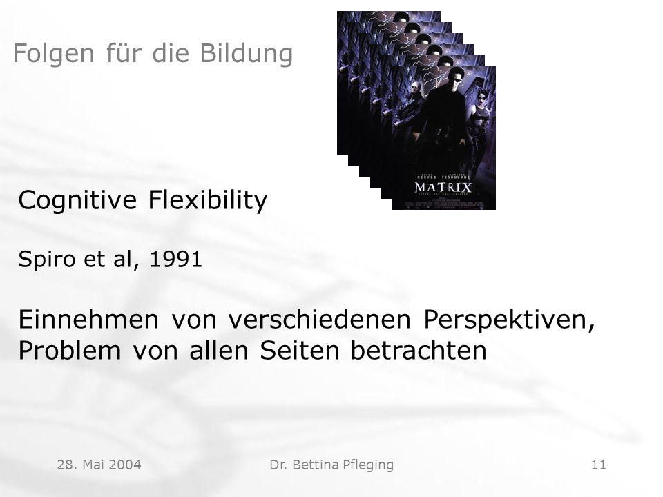 28. Mai 2004Dr. Bettina Pfleging11 Folgen für die Bildung Cognitive Flexibility Spiro et al, 1991 Einnehmen von verschiedenen Perspektiven, Problem vo