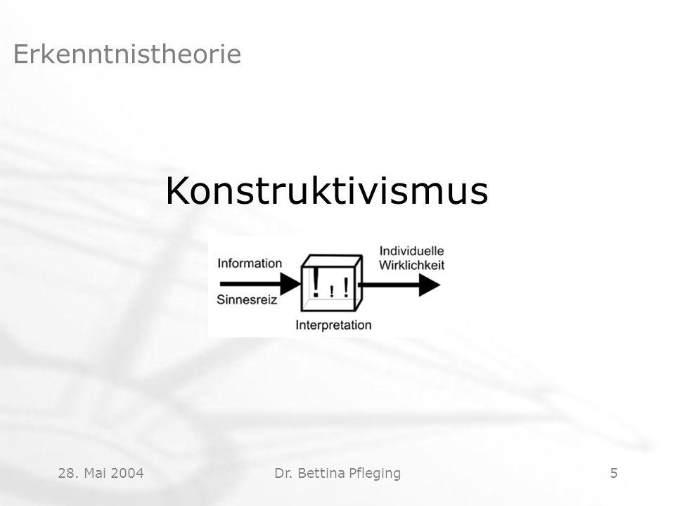 28. Mai 2004Dr. Bettina Pfleging5 Erkenntnistheorie Konstruktivismus