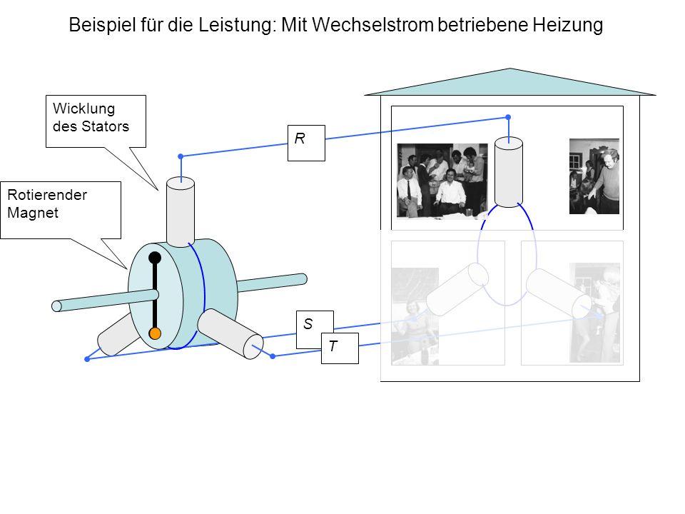Beispiel für die Leistung: Mit Wechselstrom betriebene Heizung Wicklung des Stators Rotierender Magnet R S T