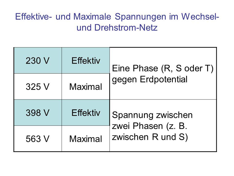 Effektive- und Maximale Spannungen im Wechsel- und Drehstrom-Netz 230 VEffektiv Eine Phase (R, S oder T) gegen Erdpotential 325 VMaximal 398 VEffektiv