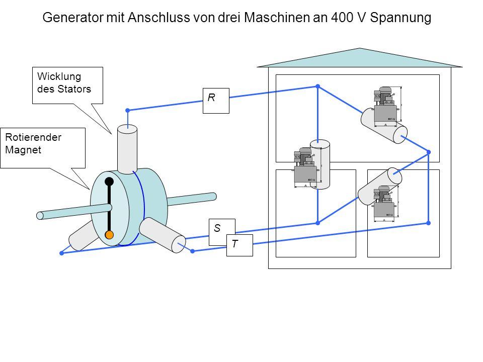 Generator mit Anschluss von drei Maschinen an 400 V Spannung Wicklung des Stators Rotierender Magnet R S T