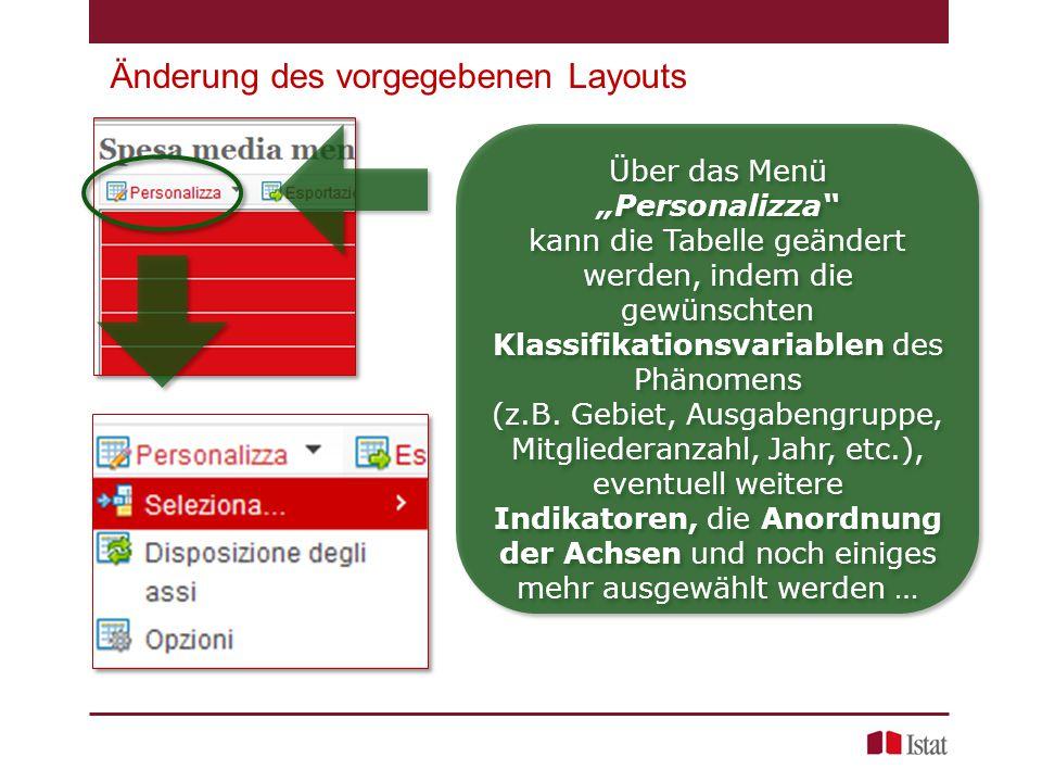 """Über das Menü """"Personalizza kann die Tabelle geändert werden, indem die gewünschten Klassifikationsvariablen des Phänomens (z.B."""
