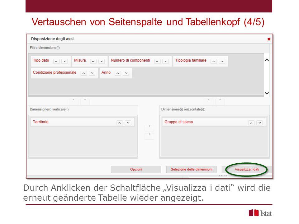 """Durch Anklicken der Schaltfläche """"Visualizza i dati wird die erneut geänderte Tabelle wieder angezeigt."""