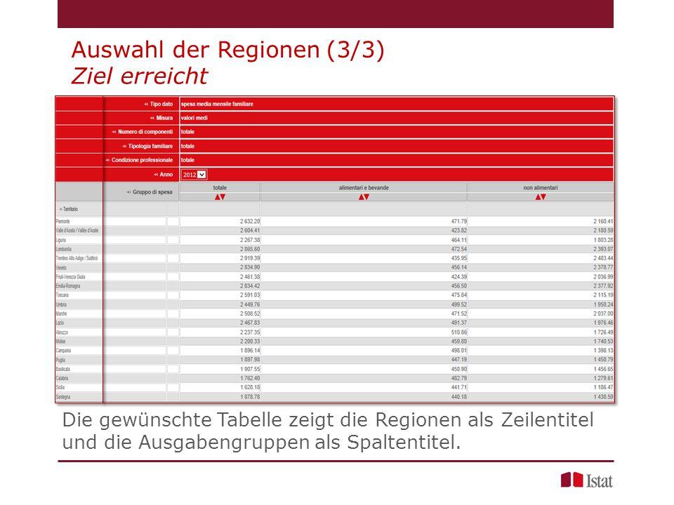 Die gewünschte Tabelle zeigt die Regionen als Zeilentitel und die Ausgabengruppen als Spaltentitel.