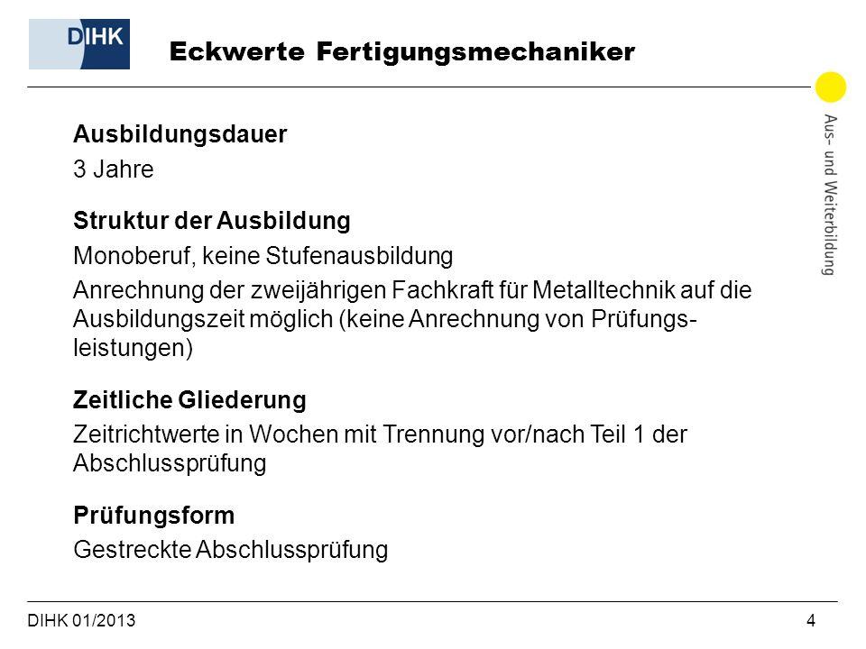 Kontakt Ansprechpartner IHK Nordschwarzwald Für den Bereich Pforzheim/Enzkreis Georg Milo Tel.: 07231-201 187 E-Mail: milo@pforzheim.ihk.de Für den Bereich Kreis Calw und Kreis Freudenstadt Michael Jost Tel.: 07441 - 860 52 16 E-Mail: jost@pforzheim.ihk.de