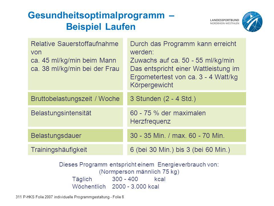 Gesundheitsminimalprogramm 311 P-HKS Folie 2007 individuelle Programmgestaltung - Folie 9 Bruttobelastungszeit / Woche3 Stunden (2 - 4 Std.) Belastungsintensität60 - 75 % der maximalen Herzfrequenz Belastungsdauer30 - 35 Min.