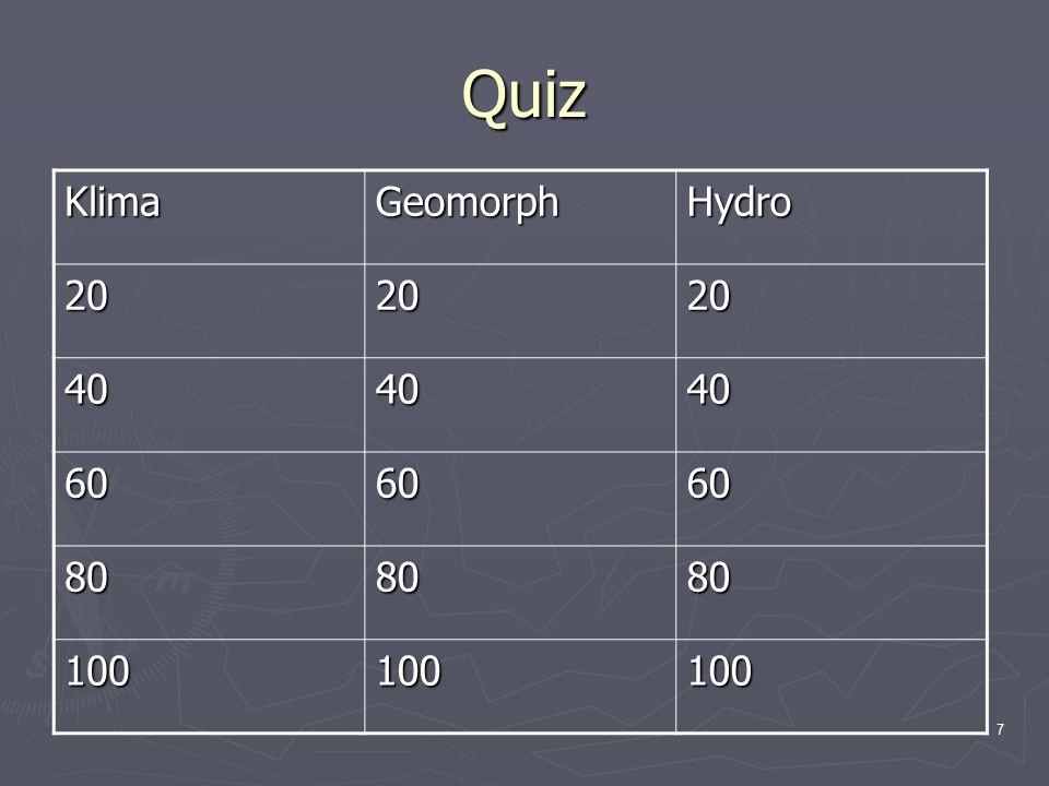 7 Quiz KlimaGeomorphHydro 202020 404040 606060 808080 100100100
