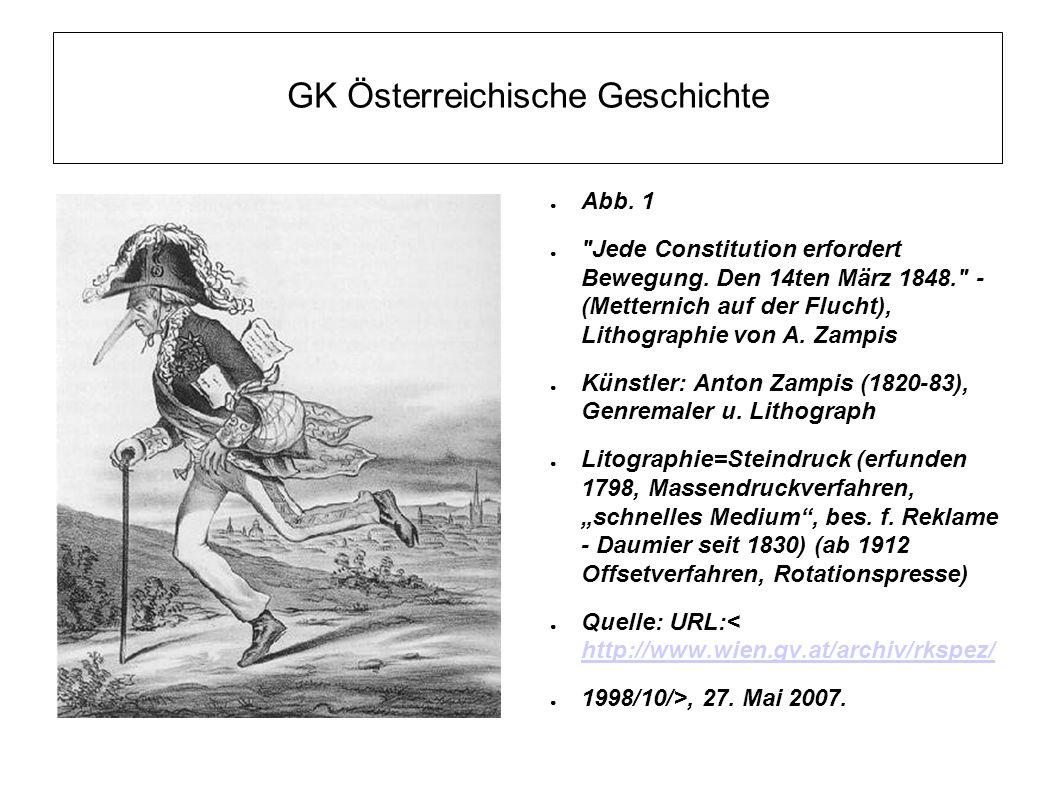 GK Österreichische Geschichte ● Abb. 1 ● Jede Constitution erfordert Bewegung.