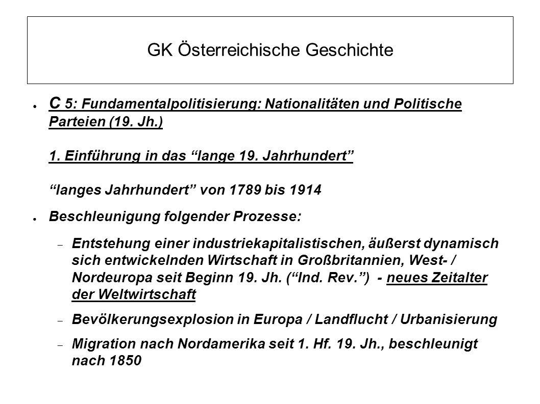 GK Österreichische Geschichte ● Abb.3: ● K. k. Offizier im Fiaker, E.