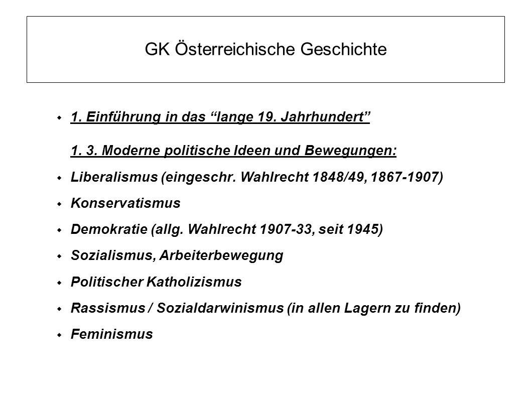 """GK Österreichische Geschichte  1. Einführung in das """"lange 19. Jahrhundert"""" 1. 3. Moderne politische Ideen und Bewegungen:  Liberalismus (eingeschr."""