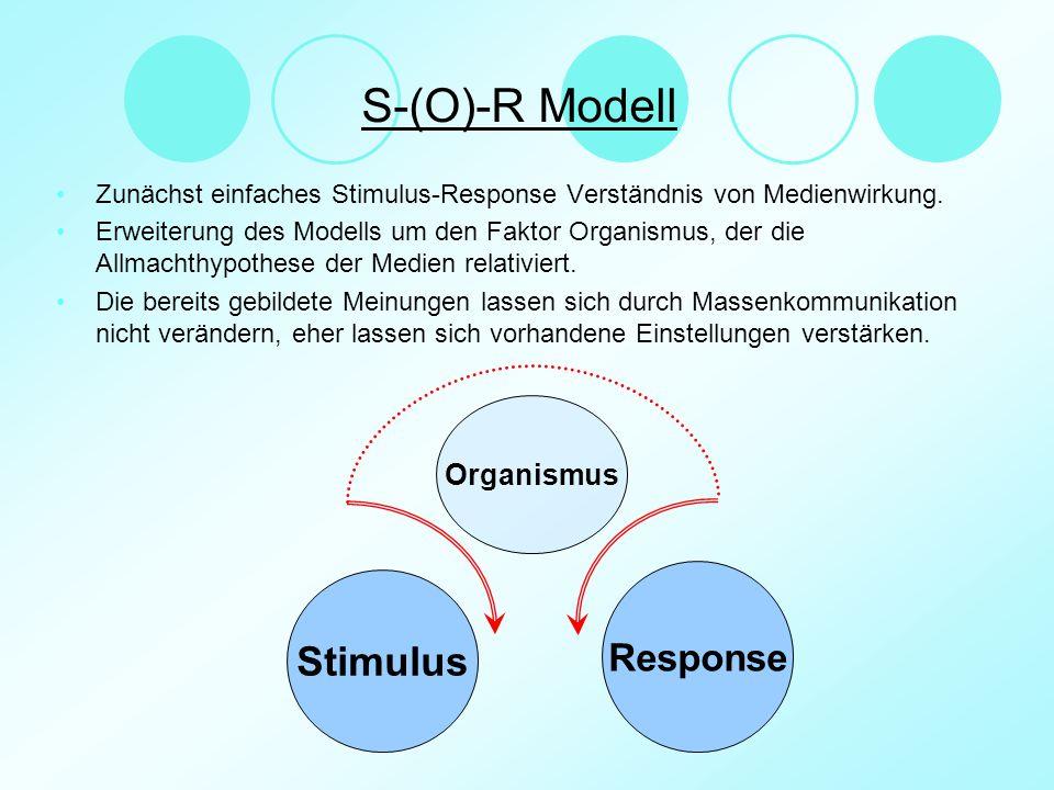 S-(O)-R Modell Zunächst einfaches Stimulus-Response Verständnis von Medienwirkung. Erweiterung des Modells um den Faktor Organismus, der die Allmachth