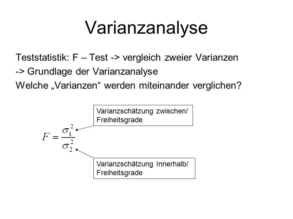 """Varianzanalyse Teststatistik: F – Test -> vergleich zweier Varianzen -> Grundlage der Varianzanalyse Welche """"Varianzen"""" werden miteinander verglichen?"""