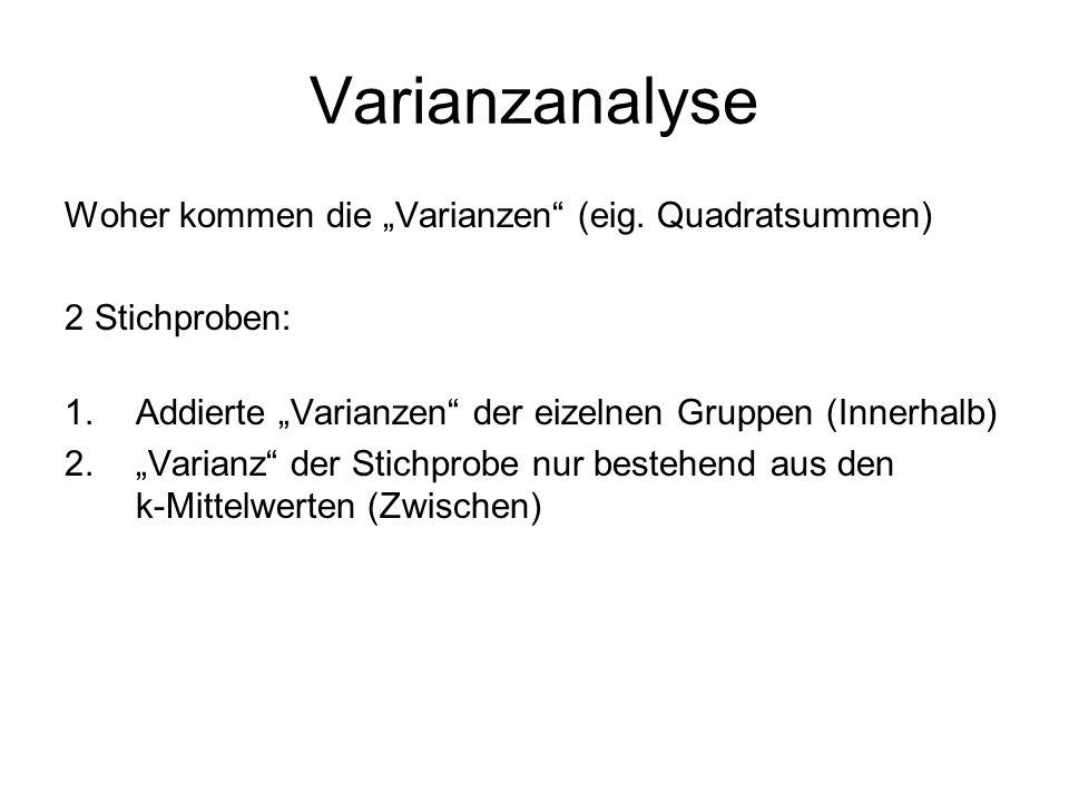 """Varianzanalyse Woher kommen die """"Varianzen"""" (eig. Quadratsummen) 2 Stichproben: 1.Addierte """"Varianzen"""" der eizelnen Gruppen (Innerhalb) 2.""""Varianz"""" de"""