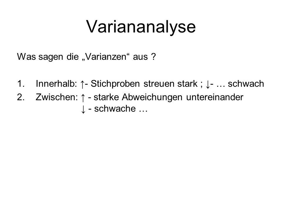 """Variananalyse Was sagen die """"Varianzen"""" aus ? 1.Innerhalb: ↑- Stichproben streuen stark ; ↓- … schwach 2.Zwischen: ↑ - starke Abweichungen untereinand"""