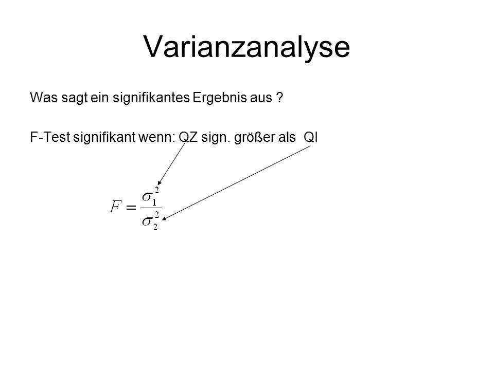 Varianzanalyse Was sagt ein signifikantes Ergebnis aus ? F-Test signifikant wenn: QZ sign. größer als QI