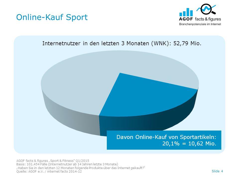 """Online-Kauf Sport AGOF facts & figures """"Sport & Fitness Q1/2015 Basis: 101.454 Fälle (Internetnutzer ab 14 Jahren letzte 3 Monate) """"Haben Sie in den letzten 12 Monaten folgende Produkte über das Internet gekauft? Quelle: AGOF e.V."""